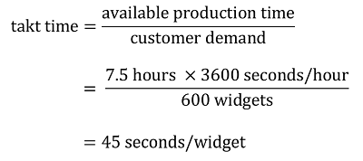 Takt Time Calculation Example