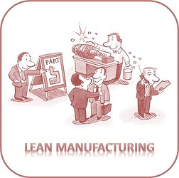 Fundamenty Lean Manufacturing