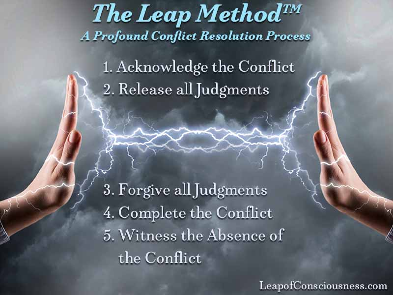 Graphic of the Leap Method