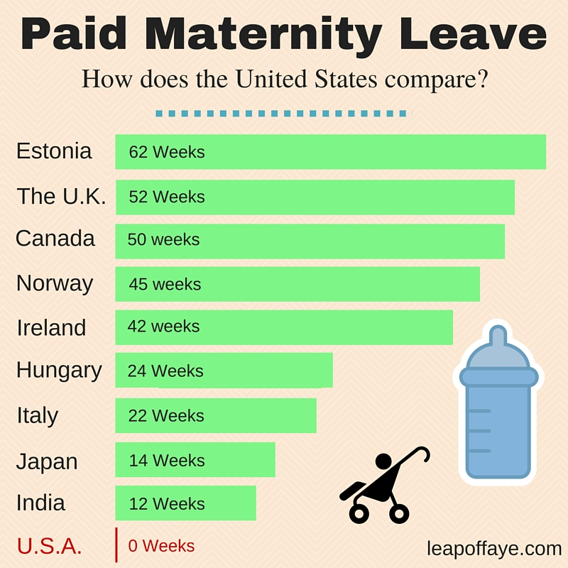 how to get short term disability for maternity leave