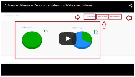 extent report in selenium