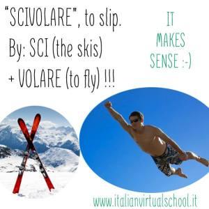 Learning Italian Words