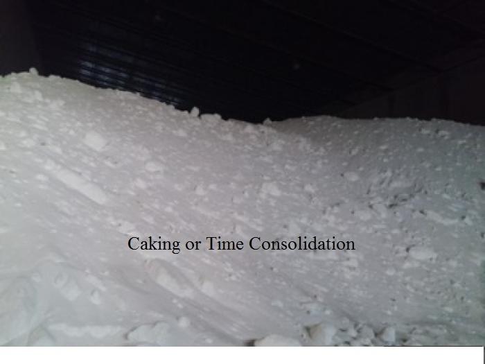 caking
