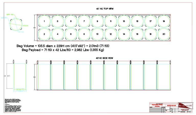 design tubular bulk bags