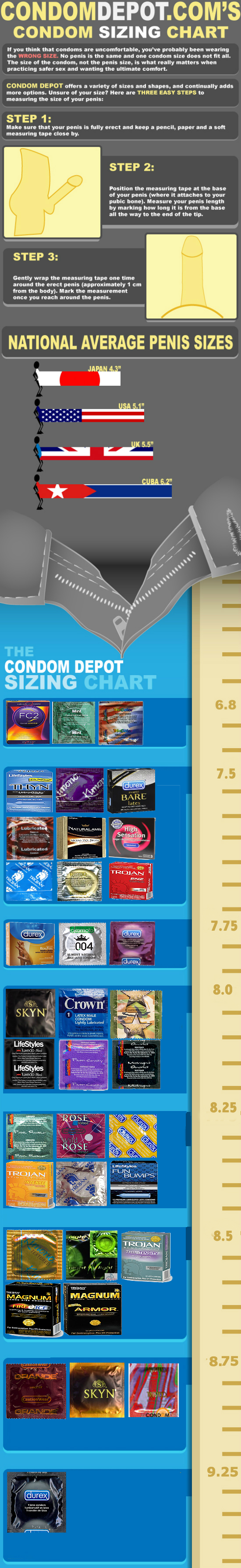 Condom Size Infographic – Condom Depot Learning Center