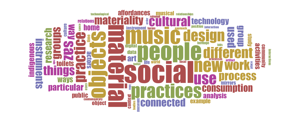 Wordcloud of coursepack terms
