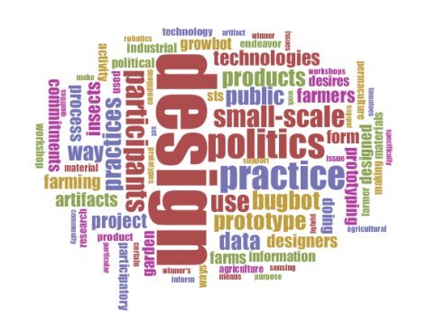 WordCloud for DiSalvo