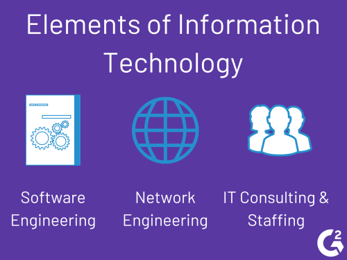 Elements of Information Technology