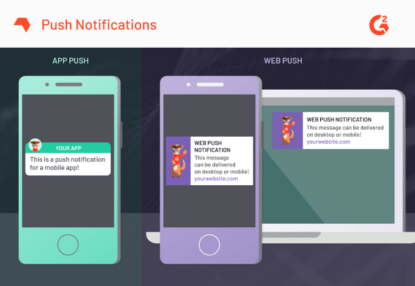 An example of push notifications helping to boost customer engagement