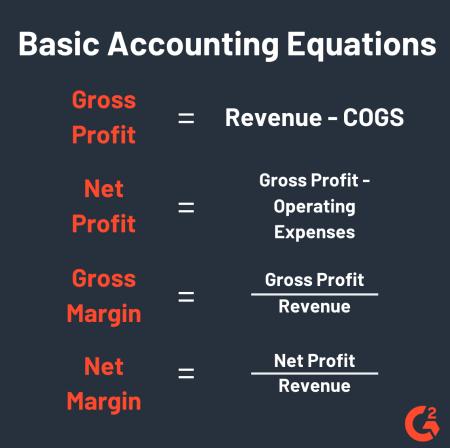 basic accounting equations