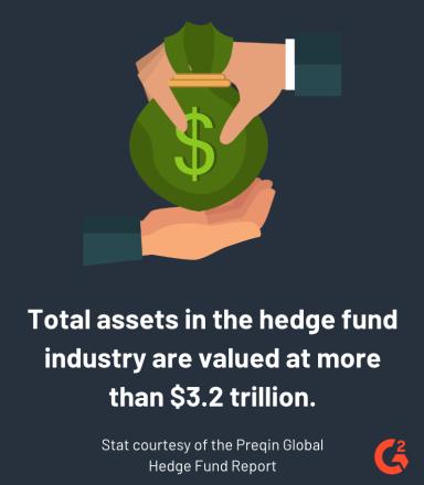 hedge fund statistic