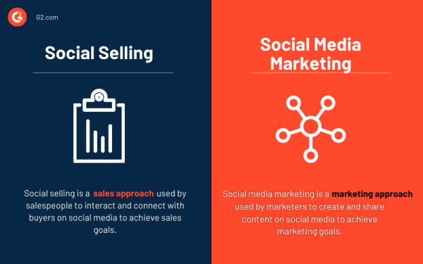 social selling vs social marketing