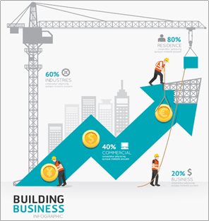 building business growth