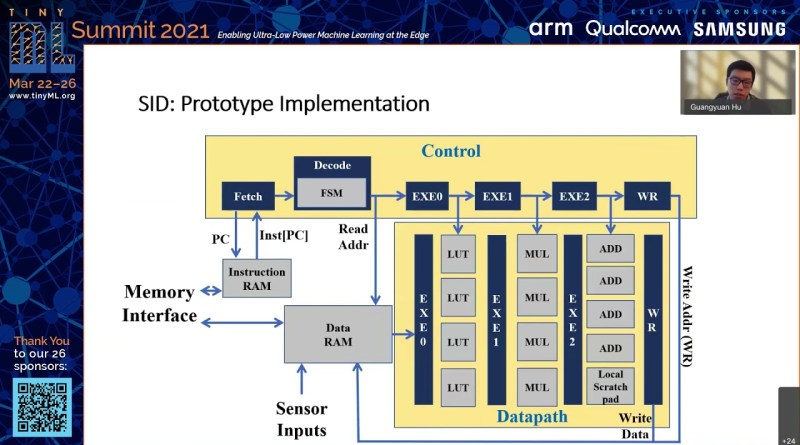 tinyML Research Symposium 2021: Smartphone Impostor Detection with Behavioral Data Privacy and…