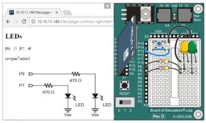 Web Page Controlled LED Lights | LEARNPARALLAXCOM