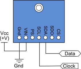 Altimeter Module | learnparallax