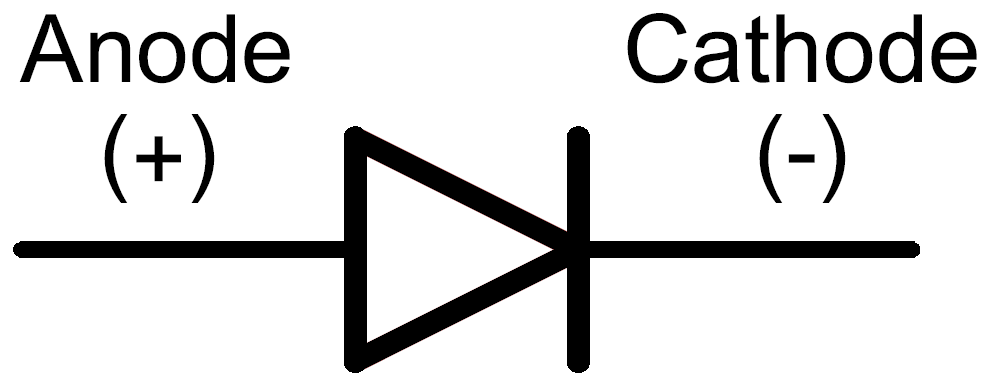 LED Anode and Cathode