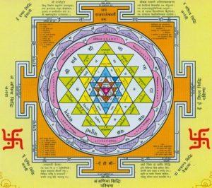 baics-of-trigonometry-india of triangles