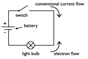 circuit-diagram electricity