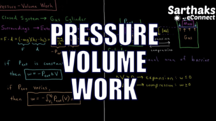 Expression for Pressure-Volume Work in Thermodynamics