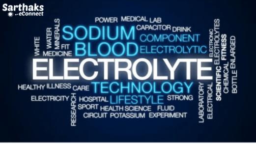 Electrolytes in Ionic Equilibrium