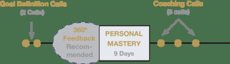 Programs - Workshops - PM - PM