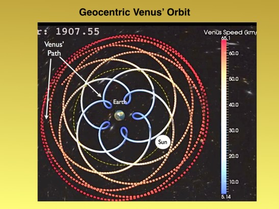 Venus-Mercury Image.004