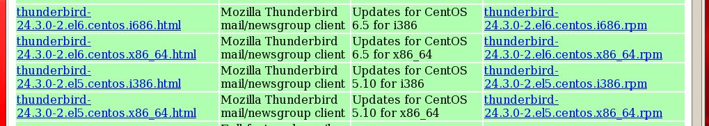 Installing Thunderbird on Oracle Linux or Redhat Linux