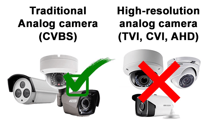 Camera quan sát analog truyền thống