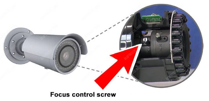 Máy ảnh đạn có ống kính đa tiêu cự