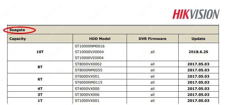 Khuyến nghị về ổ cứng Hikvision Seagate