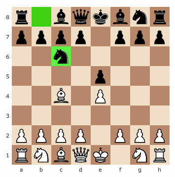 Ways to win at chess