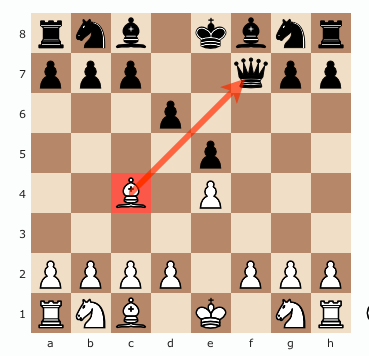 Surprising Simple How To Win Chess In 4 Moves 4 Move Checkmate Scholars Mate Wiring Cloud Ratagdienstapotheekhoekschewaardnl