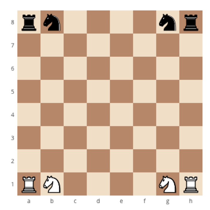 How to correctly set up a chessboard, how to place the king on a chessboard, how to set up a chessboard the right way, where does the knight go on a chessboard