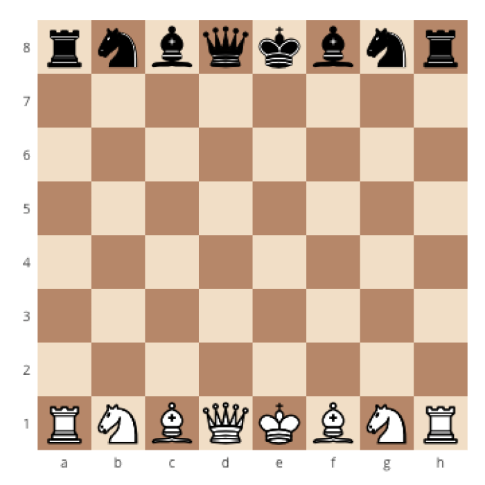 How to correctly set up a chessboard, how to place the king on a chessboard, how to set up a chessboard the right way
