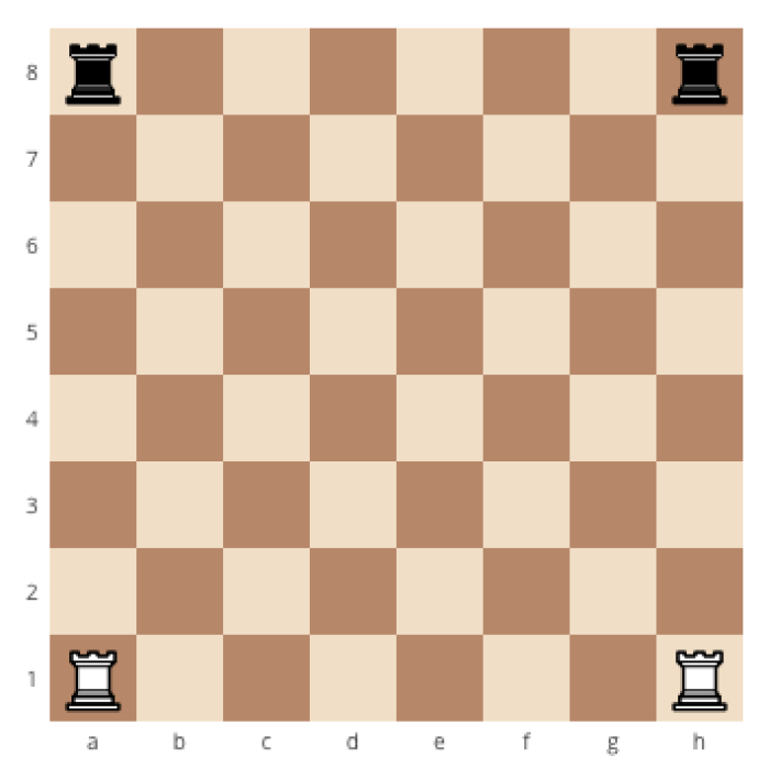 How to correctly set up a chessboard, how to place the rook on a chessboard, how to set up a chessboard the right way, where does the rook go on a chessboard