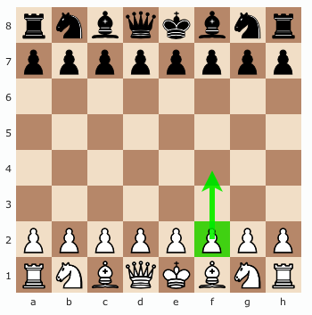 how to win chess in 2 moves 2 move checkmate fool s mate learn