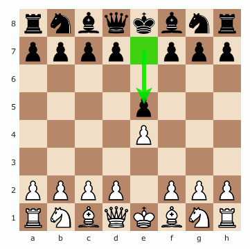 SIMPLE How to Win Chess In 4 Moves- 4 Move Checkmate (Scholar's Mate on black panther diagram, numbers diagram, birds of prey diagram, civil war diagram, cigarette diagram, stingray diagram, cobra diagram,