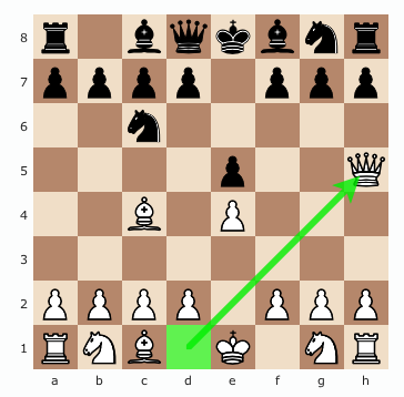 holy simple how to win chess in 4 moves 4 move checkmate rh learnchess101 com Checkmate Dance Checkmate Inc