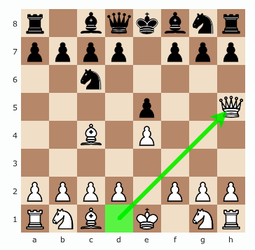 holy simple how to win chess in 4 moves 4 move checkmate rh learnchess101 com 4 Move Checkmate Step by Step 4 Move Checkmate Step by Step