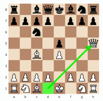 How To Win Chess in 4 Moves- 4 Move Checkmate , scholars mate, how to checkmate in chess in 4 moves