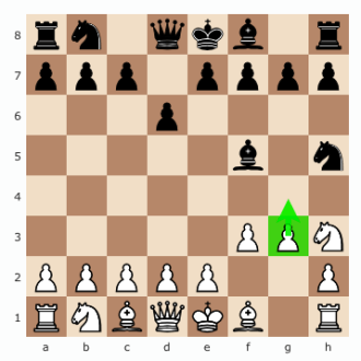 Playing the pawn in chess, basic chess strategy, chess strategy