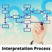 Interpretation Process