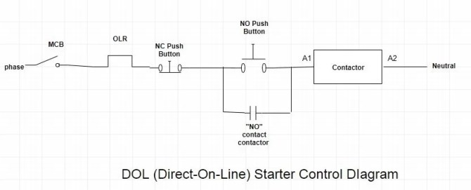 d o l circuit diagram  control wiring diagram of 3 phase