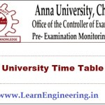 [PDF] Anna University Exam Time Table for Nov Dec 2019 UG/PG Examinations Download