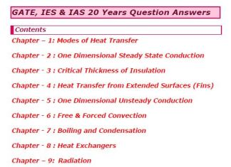 S K Mondal's Heat Transfer Notes