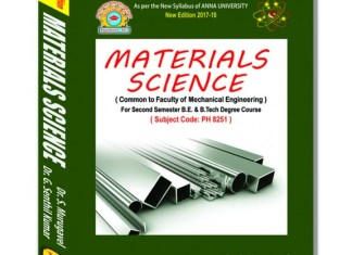 PH8251 Materials Science