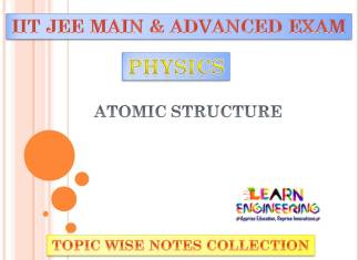 Atomic Structure (Physics) Notes for IIT-JEE Exam
