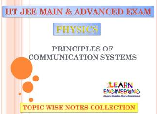 Principles of Communication System (Physics) Notes for IIT-JEE Exam