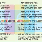 Spoken English Part 03